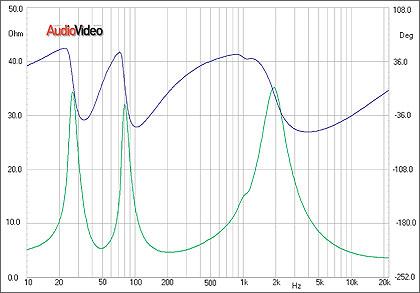 Полочные акустические системы. 7 раз отмерь