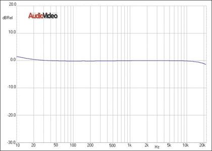 CD/SACD-проигрыватель Esoteric SA-50. Интегральный усилитель Esoteric A-100