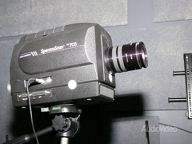 Spectroscan
