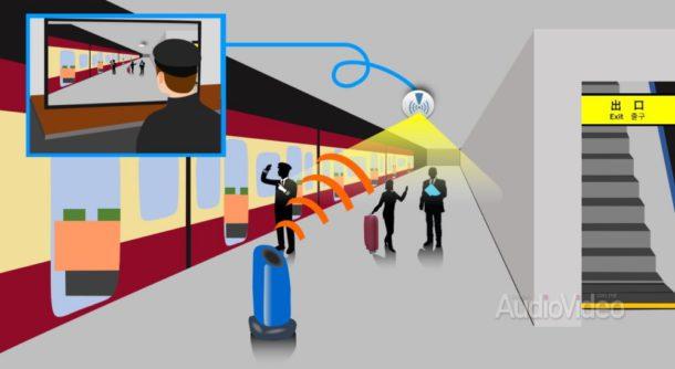 SAMSUNG и KDDI продемонстрировали 4K-видеосвязь в сети 5G
