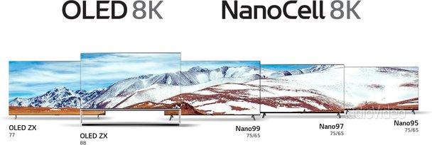 Новые ТВ LG отличаются умом