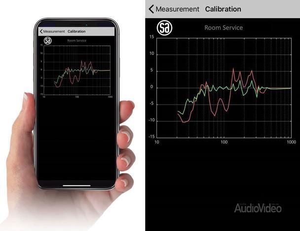 SYSTEM AUDIO A/S – с адаптацией к помещению