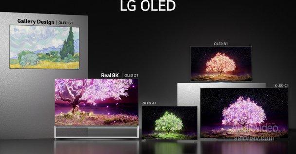 SAMSUNG приценивается к OLED-панелям от LG DISPLAY